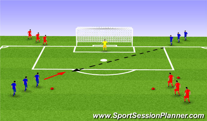 Football/Soccer Session Plan Drill (Colour): 1 touch shooting