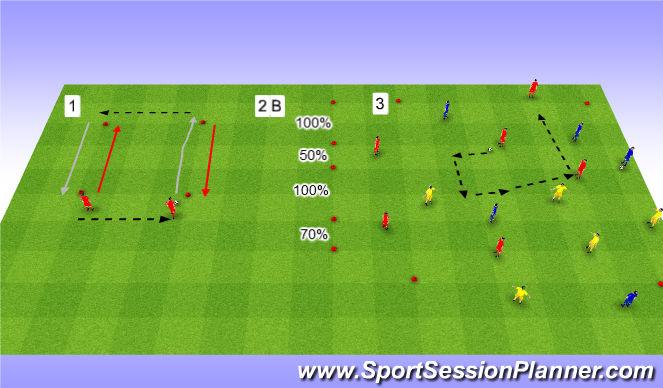 Football/Soccer Session Plan Drill (Colour): Warmu up. Rozgrzewka.