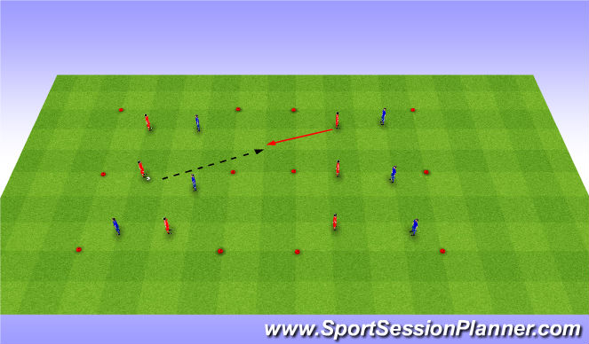 Football/Soccer Session Plan Drill (Colour): 3v3 with a neutral zone. 3v3 z neutralną strefą.