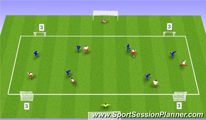 Football/Soccer Session Plan Drill (Colour): Switching Possession- full goal