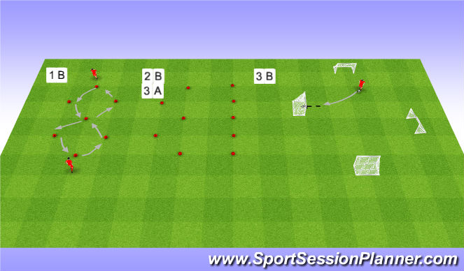Football/Soccer Session Plan Drill (Colour): Whole session. Trening.