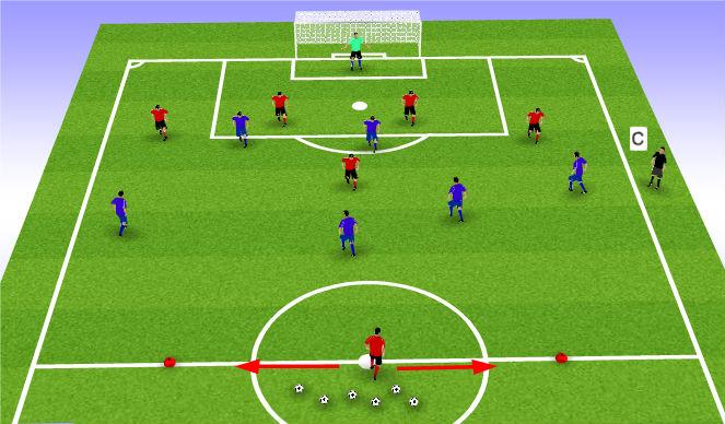 Football/Soccer Session Plan Drill (Colour): 6 v 6 w/gk Defending