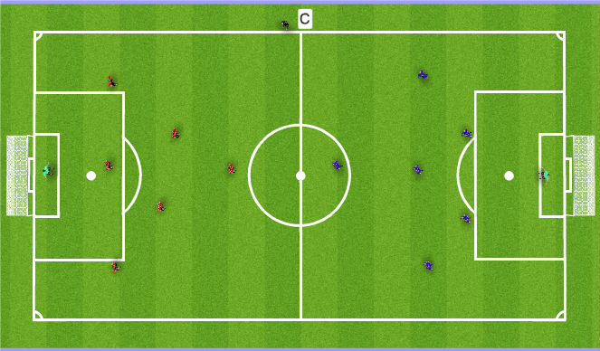 Football/Soccer Session Plan Drill (Colour): Final Game no restrictions