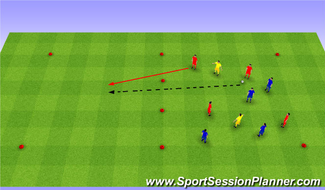 Football/Soccer Session Plan Drill (Colour): Switching play. Przeniesienie ciężaru gry.