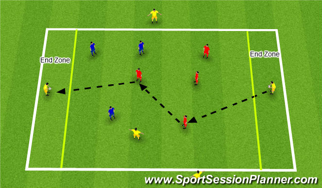 Football/Soccer Session Plan Drill (Colour): Nuno Rosa Defending 3v2-3v3-4v3 Skill practice Progression