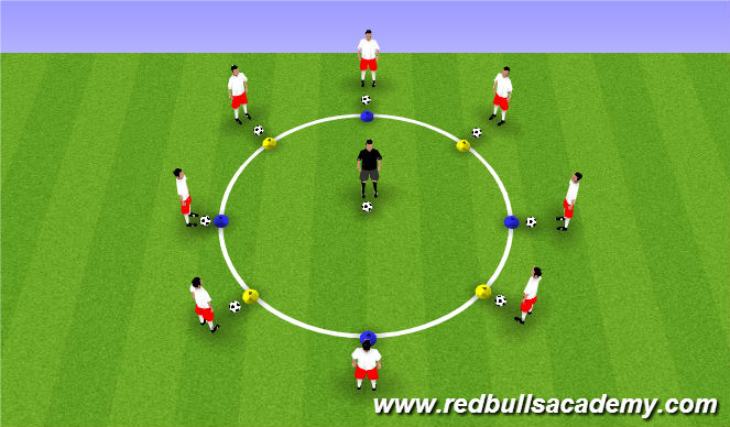 Football/Soccer Session Plan Drill (Colour): Follow the Coach