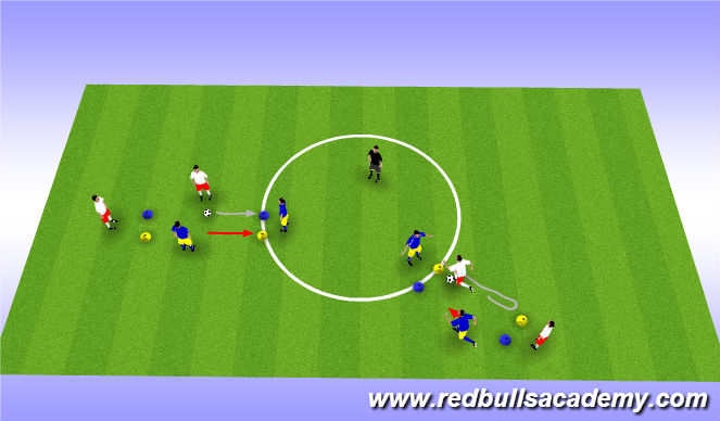 Football/Soccer Session Plan Drill (Colour): Fake defender out