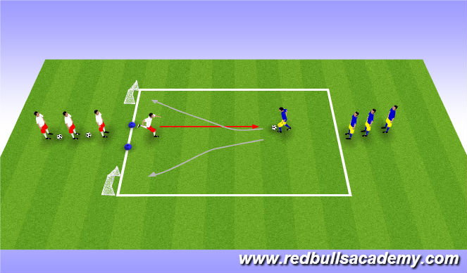 Football/Soccer Session Plan Drill (Colour): 1v1 Scissor/Stepover