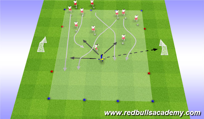 Football/Soccer Session Plan Drill (Colour): Transition to Pass