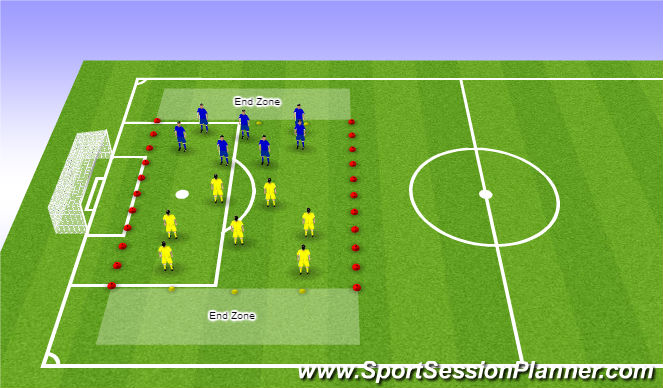 Football/Soccer Session Plan Drill (Colour): Game Related - End Zone Game (10mins)