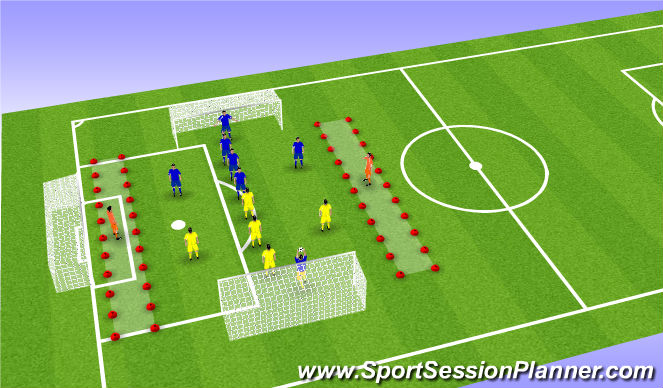 Football/Soccer Session Plan Drill (Colour): Conditioned Game - Wingers (10mins)