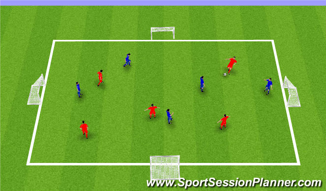 Football/Soccer Session Plan Drill (Colour): 4 Goal SSG