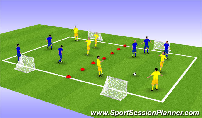 Football/Soccer Session Plan Drill (Colour): Partijtje