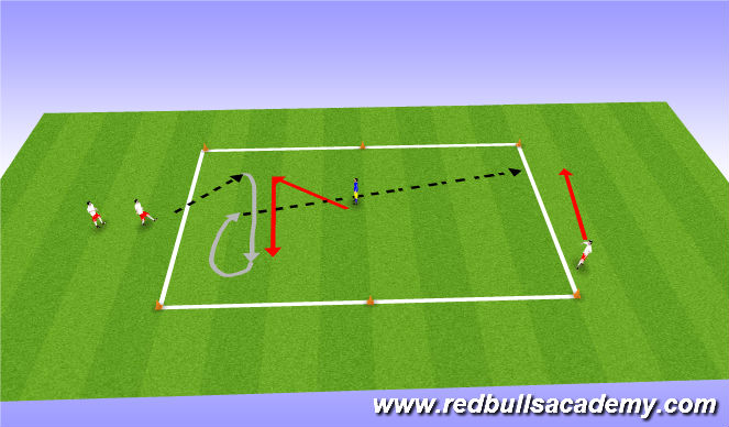 Football/Soccer Session Plan Drill (Colour): Developmental repetitions