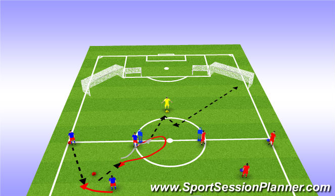 Football/Soccer Session Plan Drill (Colour): 2