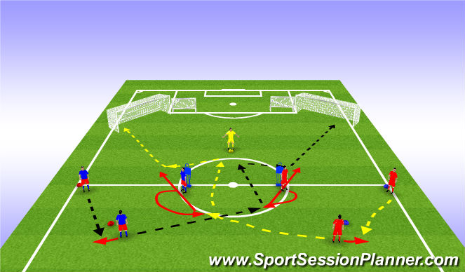 Football/Soccer Session Plan Drill (Colour): 5