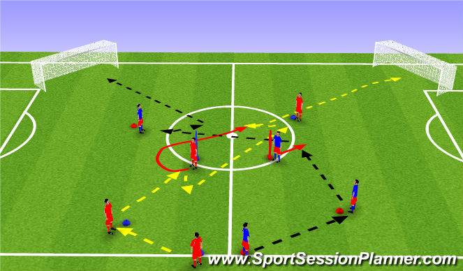 Football/Soccer Session Plan Drill (Colour): Setup 2