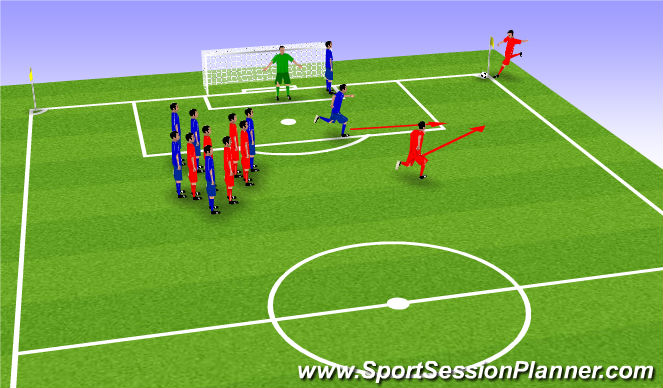 Football/Soccer Session Plan Drill (Colour): Corner Kick 1