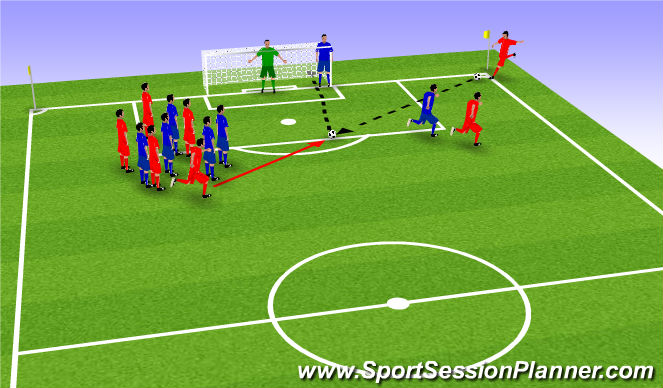Football/Soccer Session Plan Drill (Colour): Corner Kick 2