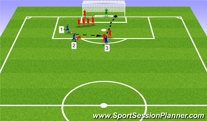 Football/Soccer Session Plan Drill (Colour): Indirect Kick inside the box