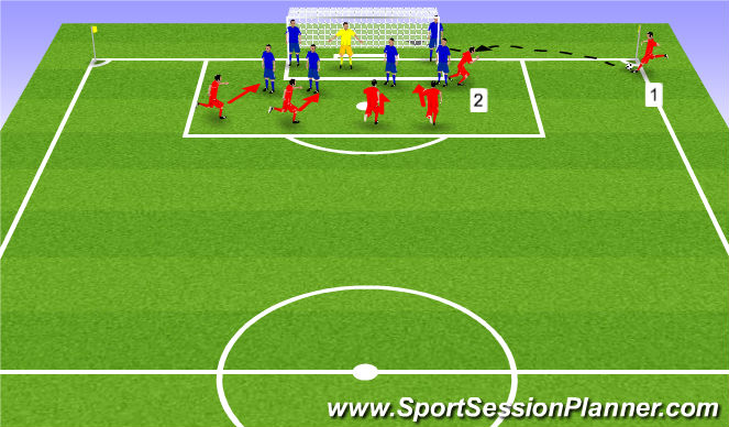 Football/Soccer Session Plan Drill (Colour): Corner Kick Score on Header