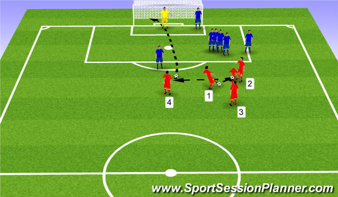 Football/Soccer Session Plan Drill (Colour): Free Kick Outside the Box