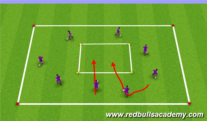 Football/Soccer Session Plan Drill (Colour): Dribbling Box game