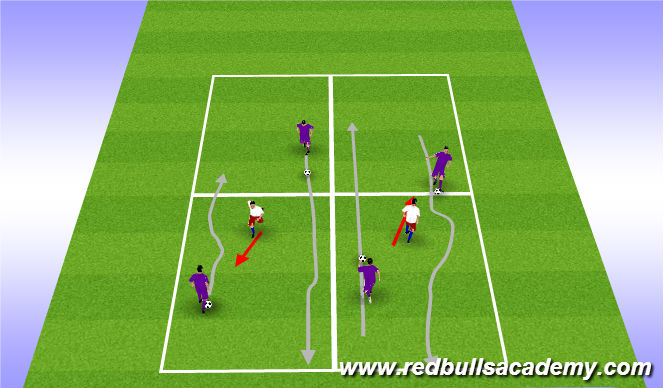 Football/Soccer Session Plan Drill (Colour): When to Dribble