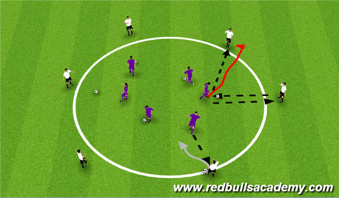 Football/Soccer Session Plan Drill (Colour): Passing circle