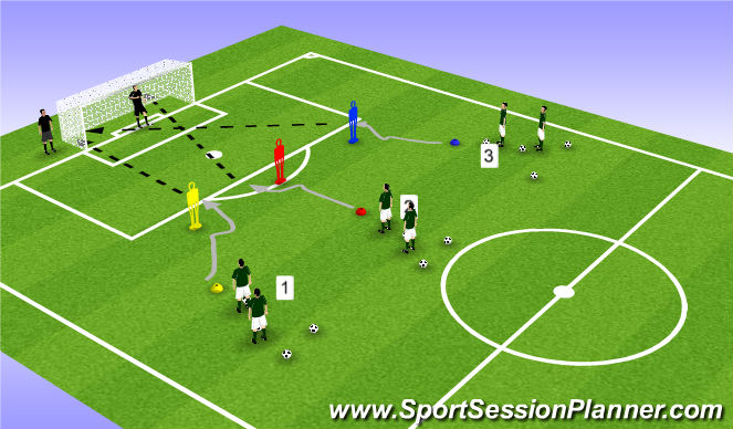 Football/Soccer Session Plan Drill (Colour): Driving