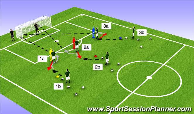 Football/Soccer Session Plan Drill (Colour): On The Turn