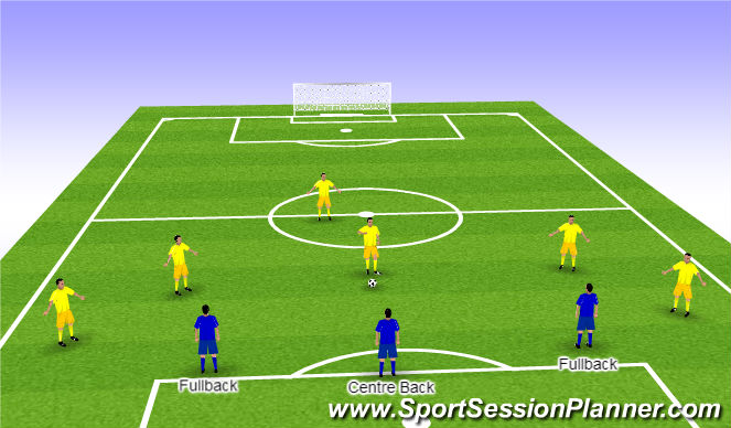 Football/Soccer Session Plan Drill (Colour): FB - Def Option A