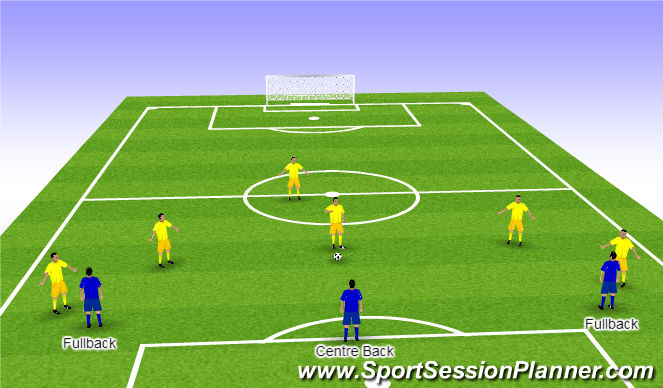 Football/Soccer Session Plan Drill (Colour): FB - Def Option B