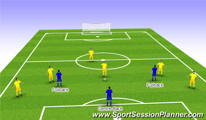Football/Soccer Session Plan Drill (Colour): FB - Def Option C
