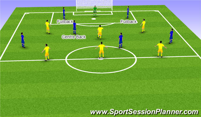 Football/Soccer Session Plan Drill (Colour): GK-FB Attack Option A