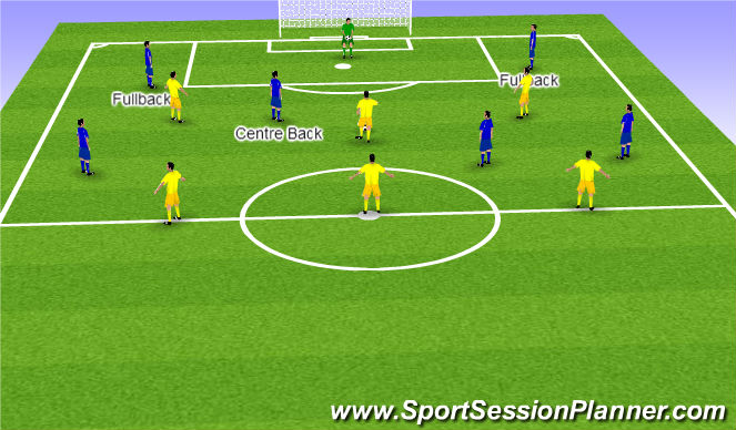 Football/Soccer Session Plan Drill (Colour): GK-FB Attack Option B