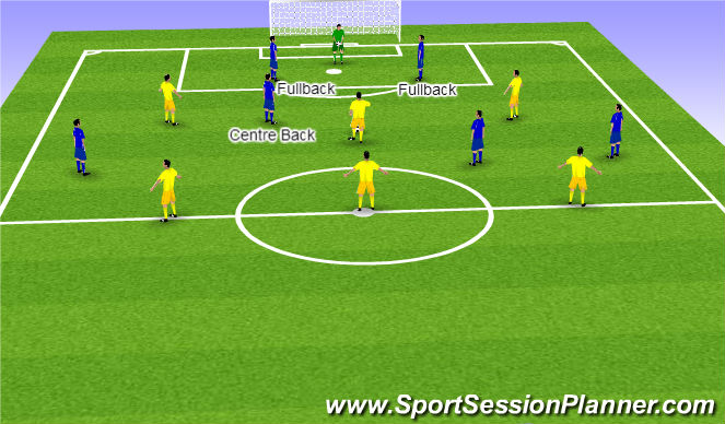 Football/Soccer Session Plan Drill (Colour): GK-FB Attack Option C