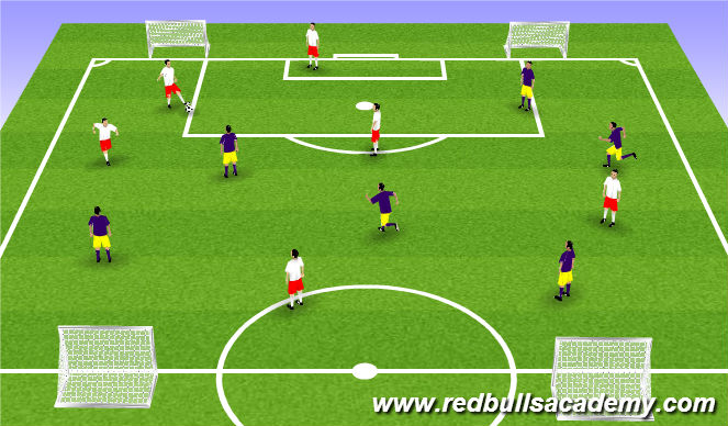 Football/Soccer Session Plan Drill (Colour): Free Play - 6v6