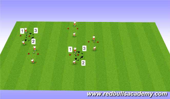 Football/Soccer Session Plan Drill (Colour): Main Theme: First touch on the move