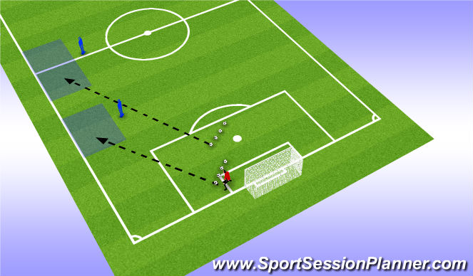Football/Soccer Session Plan Drill (Colour): Exercise 5