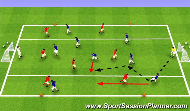 Football/Soccer Session Plan Drill (Colour): 1v1 - 2V1 Overload in wide areas