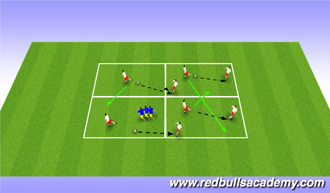 Football/Soccer Session Plan Drill (Colour): Fun passing game warm up.