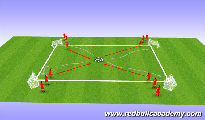 Football/Soccer Session Plan Drill (Colour): Main Theme: Boss of the balls (Unopposed)