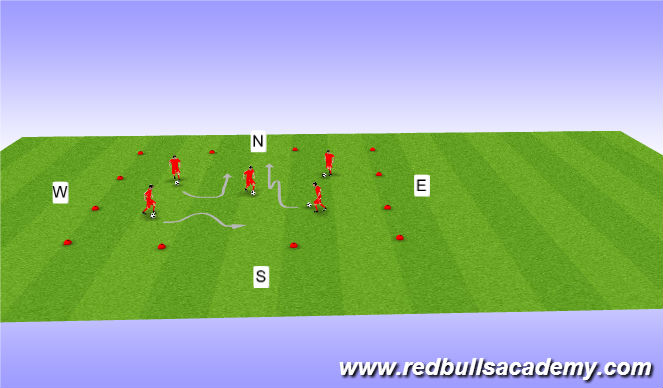 Football/Soccer Session Plan Drill (Colour): Main Them 2: Directional