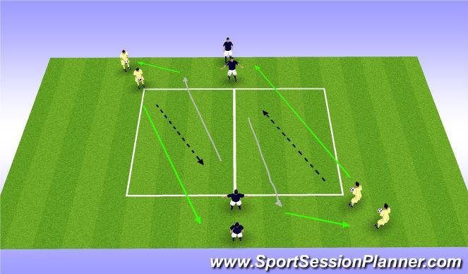 Football/Soccer Session Plan Drill (Colour): Partner Toss