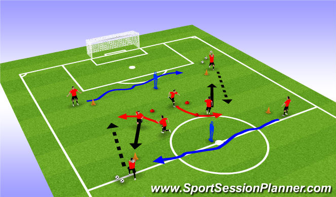Football/Soccer Session Plan Drill (Colour): Throw-In movement