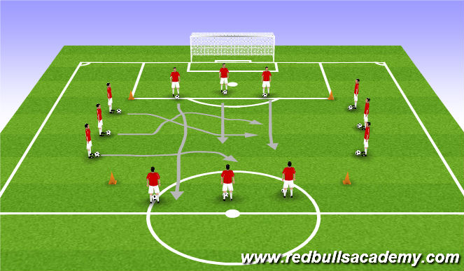 Football/Soccer Session Plan Drill (Colour): Ball control/RWB