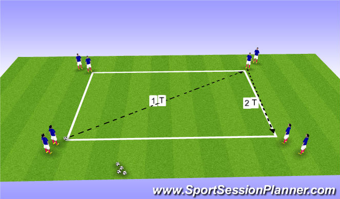 Football/Soccer Session Plan Drill (Colour): 2 Touch-1 Touch
