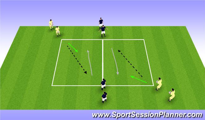 Football/Soccer Session Plan Drill (Colour): 1v1 to end-line
