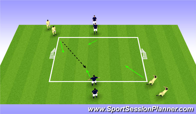 Football/Soccer Session Plan Drill (Colour): 2v2 to 2 goals